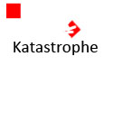 view Katastrophic's profile
